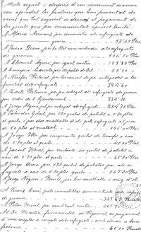 Despeses refugiats. Acta maig 1938