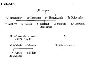 nissaga Cabanes